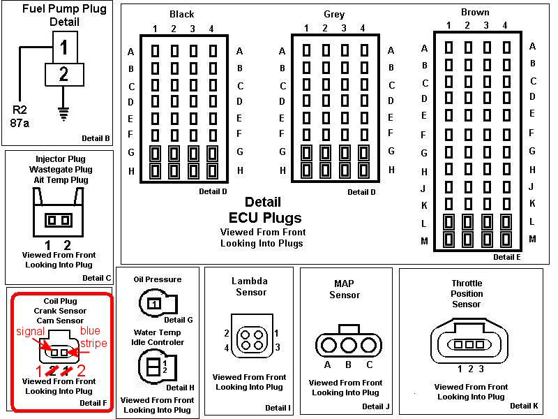 ECUHarnessPlugDetails help! noble m400 ewd and ecu pinout needed!! mbe ecu wiring diagram at soozxer.org